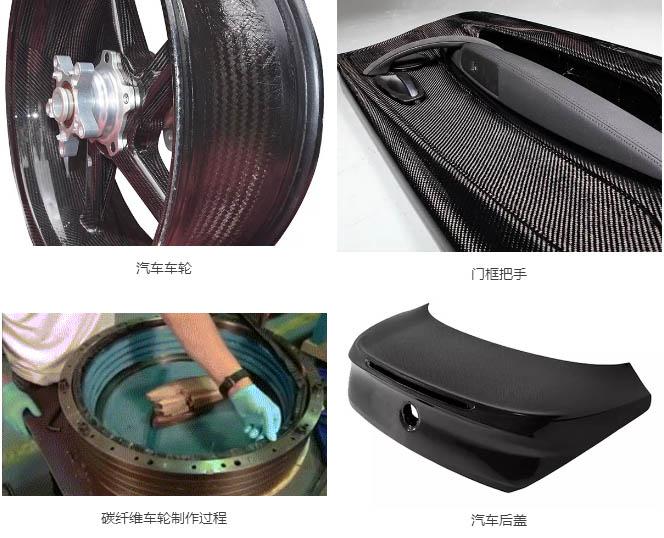 碳纤维制品在汽车零部件的部分应用