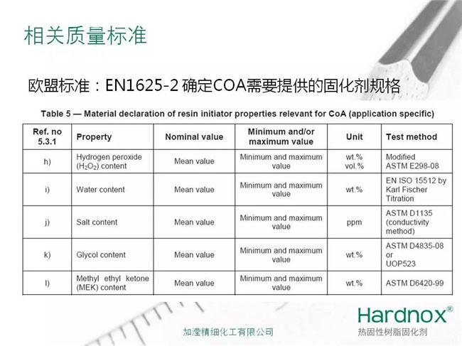 过氧化甲乙酮固化剂相关质量标准