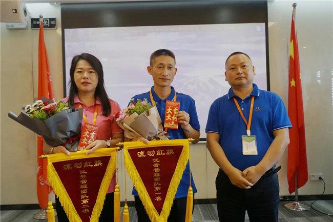 赋能团队激活力,创新服务赢市场!——广东博皓2020年上半年经营工作会议  -16
