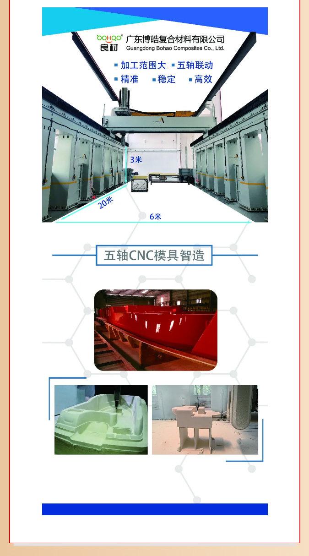 第26届复材展广东博皓热推产品:五轴CNC模具智造