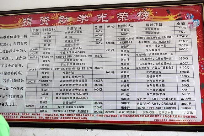 广州博皓复合材料有限公司参加2014广东江西商会捐资助学上犹行活动