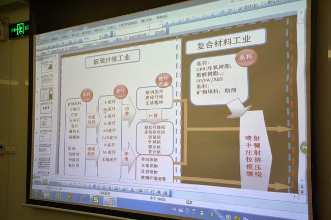 广州博皓复合材料有限公司新同事产品知识培训