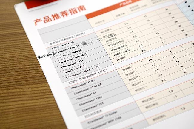 广州博皓复合材料有限公司玻璃纤维辅助材料产品知识培训